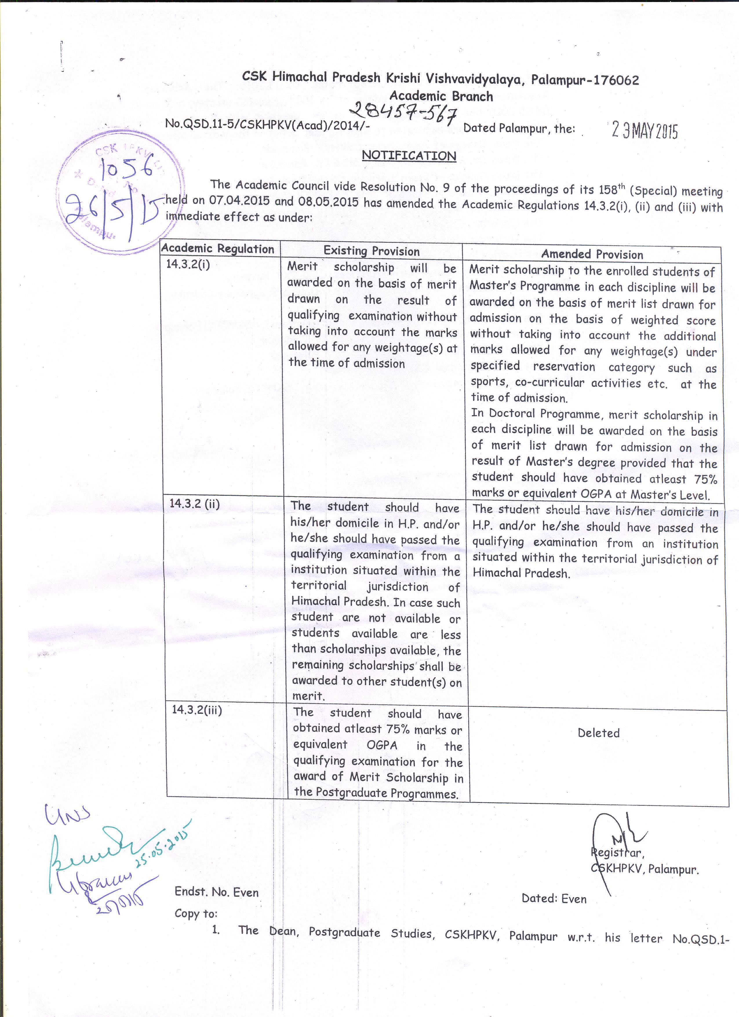 Academic Regulations, CSK HPKV, Palampur
